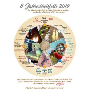 Jahreskreisfest: Yule – Wintersonnenwende @ Programmhaus oder Spiritwomengarten